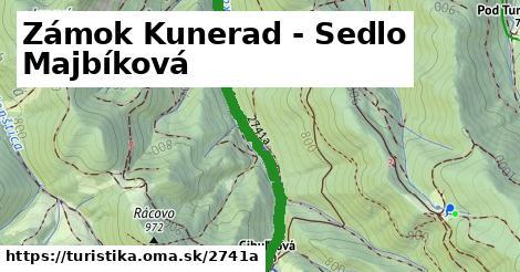 Zámok Kunerad - Sedlo Majbíková