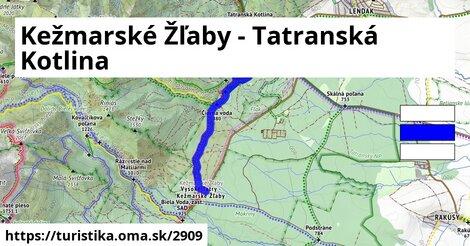 Kežmarské Žľaby - Tatranská Kotlina
