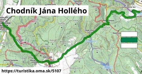 Chodník Jána Hollého