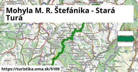 Mohyla M. R. Štefánika - Stará Turá