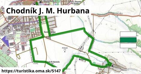 Chodník J. M. Hurbana