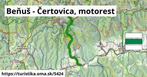Beňuš - Čertovica, motorest