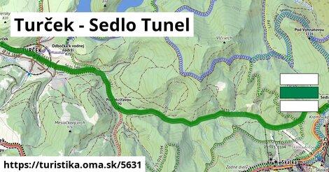 Turček - Sedlo Tunel