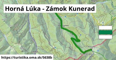 Horná Lúka - Zámok Kunerad