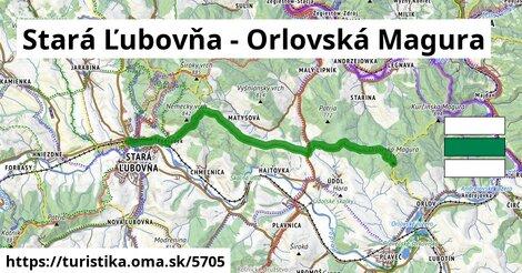 Stará Ľubovňa - Orlovská Magura
