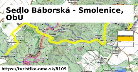 Sedlo Báborská - Smolenice, ObÚ