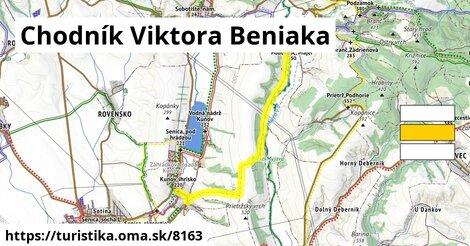 Chodník Viktora Beniaka
