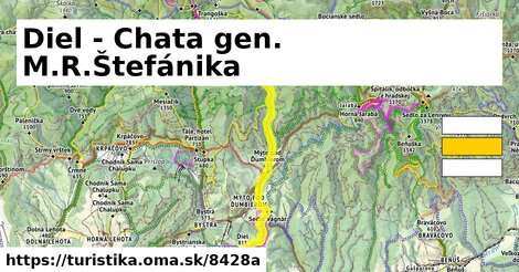 Diel - Chata gen. M.R.Štefánika