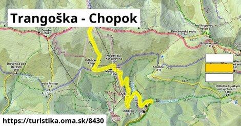 Trangoška - Chopok