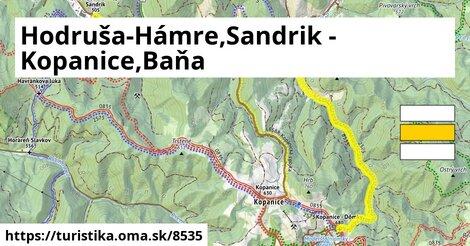 Hodruša-Hámre,Sandrik - Kopanice,Baňa