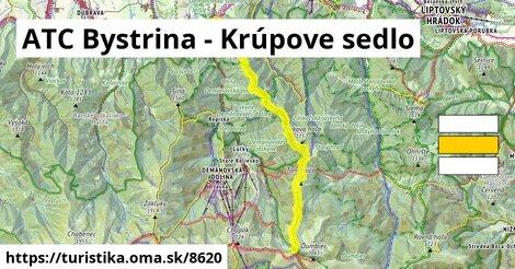 ATC Bystrina - Krúpove sedlo