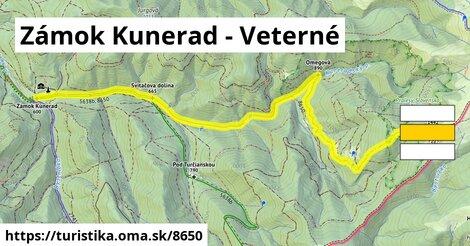 Zámok Kunerad - Veterné