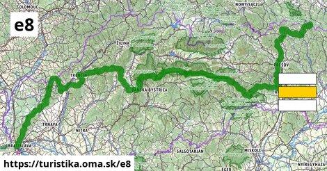 Medzinárodná diaľková turistická trasa E8, Slovensko