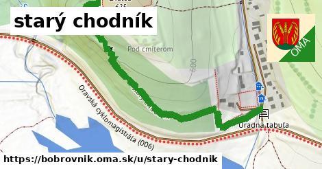 ilustračný obrázok k starý chodník, Bobrovník