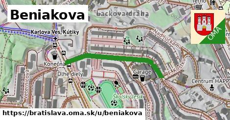 Beniakova, Bratislava