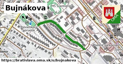 Bujnákova, Bratislava