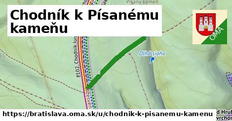 Chodník k Písanému kameňu, Bratislava