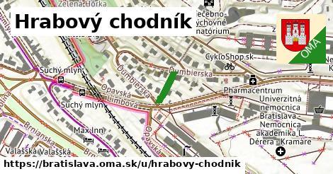 Hrabový chodník, Bratislava