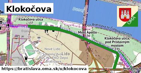Klokočova, Bratislava