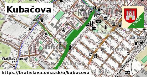 Kubačova, Bratislava