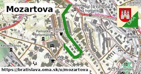 ilustrácia k Mozartova, Bratislava - 429m