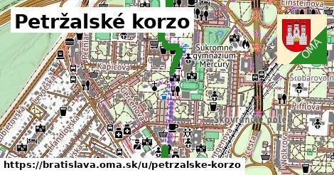 Petržalské korzo, Bratislava