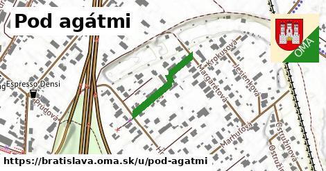 Pod agátmi, Bratislava