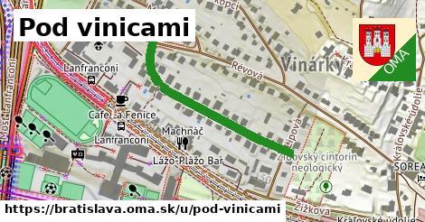 Pod vinicami, Bratislava