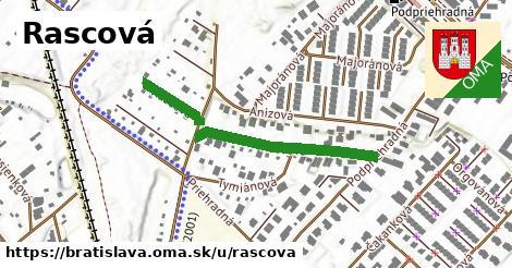 Rascová, Bratislava