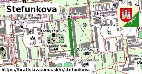 Štefunkova, Bratislava