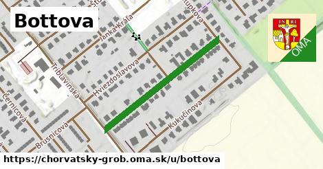 ilustrácia k Bottova, Chorvátsky Grob - 336m
