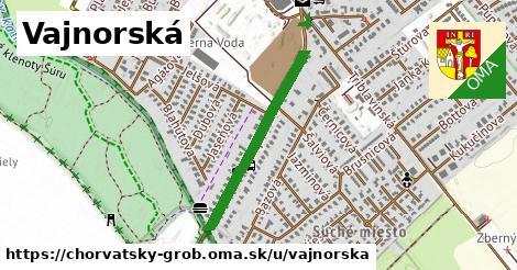 ilustrácia k Vajnorská, Chorvátsky Grob - 610m