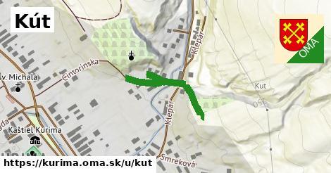 ilustrácia k Kút, Kurima - 259m