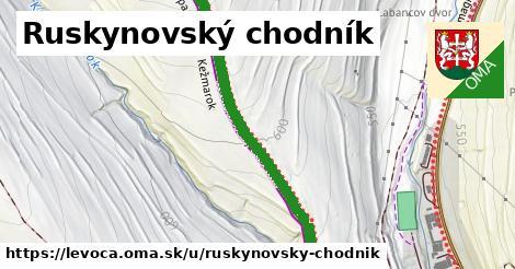 Ruskynovský chodník, Levoča