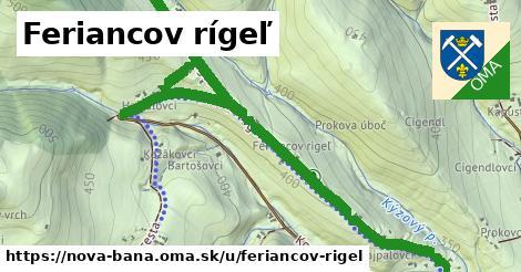 Feriancov rígeľ, Nová Baňa