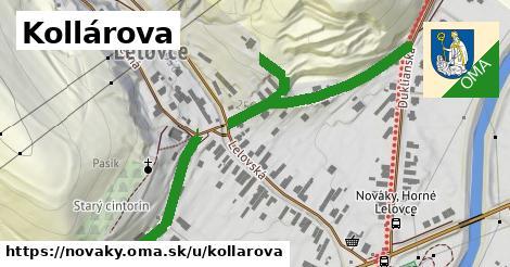 ilustračný obrázok k Kollárova, Nováky