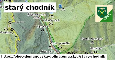 ilustračný obrázok k starý chodník, obec Demänovská Dolina