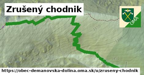 ilustrácia k Zrušený chodnik, obec Demänovská Dolina - 1,38km