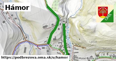 ilustrácia k Hámor, Podbrezová - 234m