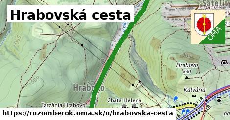 ilustrácia k Hrabovská cesta, Ružomberok - 2,1km