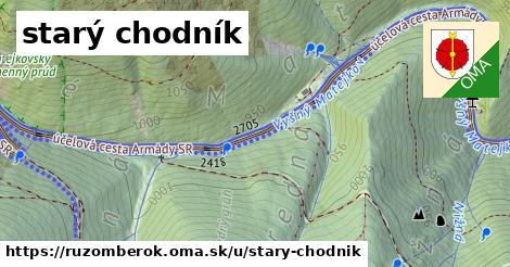 ilustrácia k starý chodník, Ružomberok - 295m