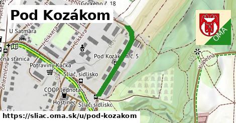 ilustračný obrázok k Pod Kozákom, Sliač